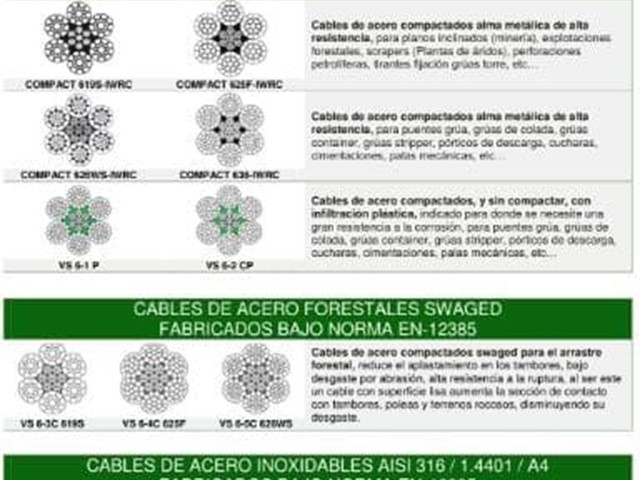 Cables de acero forestales Swaged